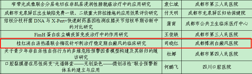 十年聚力,再起航|成都博润10周年院庆暨国内三甲专家会诊
